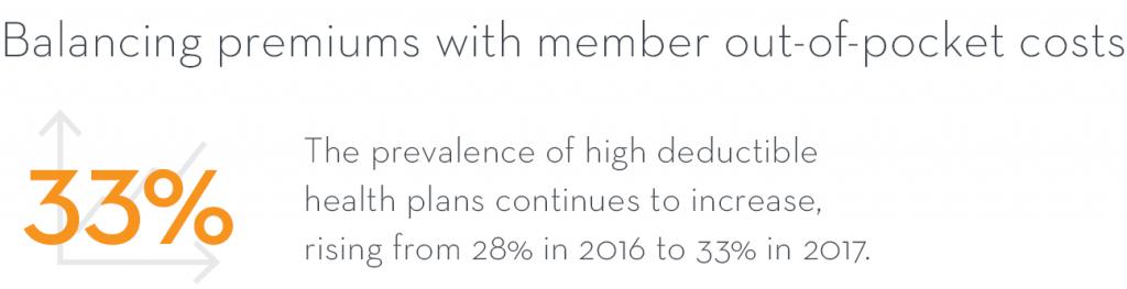 balancing premiums infographic